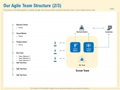 Prioritization Techniques For Software Development And Testing Our Agile Team Structure Business Diagrams PDF