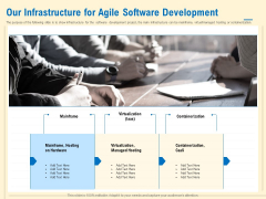 Prioritization Techniques For Software Development And Testing Our Infrastructure For Agile Software Development Themes PDF