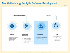 Prioritization Techniques For Software Development And Testing Our Methodology For Agile Software Development Rules PDF