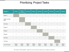 Prioritizing Project Tasks Ppt PowerPoint Presentation Slides Display