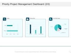 Prioritizing Project With A Scoring Model Priority Project Management Dashboard Budget Mockup PDF