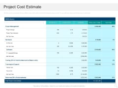 Prioritizing Project With A Scoring Model Project Cost Estimate Ppt Gallery Example File PDF