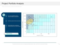Prioritizing Project With A Scoring Model Project Portfolio Analysis Ppt Slides Gallery PDF