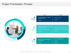 Prioritizing Project With A Scoring Model Project Prioritization Process Download PDF