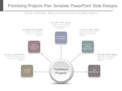 Prioritizing Projects Plan Template Powerpoint Slide Designs