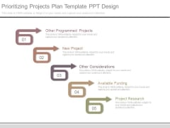 Prioritizing Projects Plan Template Ppt Design