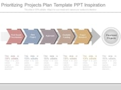 Prioritizing Projects Plan Template Ppt Inspiration