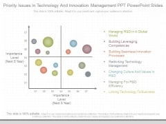Priority Issues In Technology And Innovation Management Ppt Powerpoint Slides