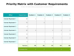 Priority Matrix With Customer Requirements Ppt Powerpoint Presentation Summary Graphics Template Pdf