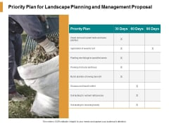 Priority Plan For Landscape Planning And Management Proposal Ppt PowerPoint Presentation Summary Gallery