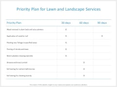 Priority Plan For Lawn And Landscape Services Ppt PowerPoint Presentation Outline Infographics