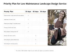 Priority Plan For Low Maintenance Landscape Design Service Ppt PowerPoint Presentation Ideas Information