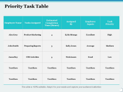 Priority Task Table Ppt PowerPoint Presentation File Introduction