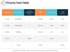 Priority Task Table Ppt PowerPoint Presentation File Vector