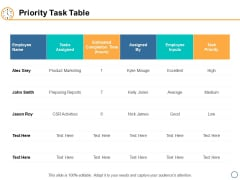 Priority Task Table Ppt PowerPoint Presentation Ideas Clipart