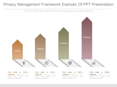 Privacy Management Framework Example Of Ppt Presentation