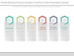 Private Banking Products Template Powerpoint Slide Presentation Sample