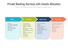 Private Banking Services With Assets Allocation Ppt Powerpoint Presentation Slides Show Pdf
