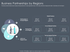 Private Equity Fund Pitch Deck To Raise Series C Funding Business Partnerships By Regions Structure PDF