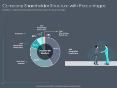 Private Equity Fund Pitch Deck To Raise Series C Funding Company Shareholder Structure With Percentages Microsoft PDF