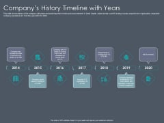 Private Equity Fund Pitch Deck To Raise Series C Funding Companys History Timeline With Years Demonstration PDF