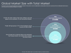 Private Equity Fund Pitch Deck To Raise Series C Funding Global Market Size With Total Market Diagrams PDF