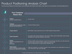 Private Equity Fund Pitch Deck To Raise Series C Funding Product Positioning Analysis Chart Guidelines PDF