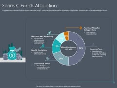 Private Equity Fund Pitch Deck To Raise Series C Funding Series C Funds Allocation Brochure PDF