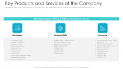 Private Equity Fundraising Pitch Deck Key Products And Services Of The Company Ppt Pictures Designs Download PDF