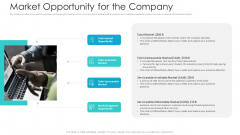 Private Equity Fundraising Pitch Deck Market Opportunity For The Company Template PDF