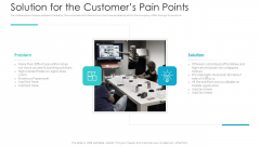 Private Equity Fundraising Pitch Deck Solution For The Customers Pain Points Brochure PDF