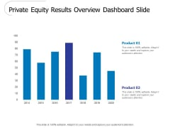 Private Equity Results Overview Dashboard Slide Ppt PowerPoint Presentation Styles Example Topics