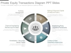 Private Equity Transactions Diagram Ppt Slides