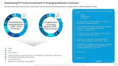 Private Funding In The Age Of COVID 19 Addressing PE Funds Investment In Emerging Markets Overview Microsoft PDF