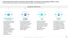 Private Funding In The Age Of COVID 19 Addressing Private Equity Investment Opportunities In Existing And Emerging Portfolios Contd Brochure PDF