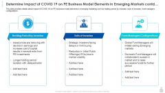 Private Funding In The Age Of COVID 19 Determine Impact Of COVID 19 On PE Business Model Elements In Emerging Markets Contd Download PDF