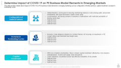 Private Funding In The Age Of COVID 19 Determine Impact Of COVID 19 On PE Business Model Elements In Emerging Markets Professional PDF