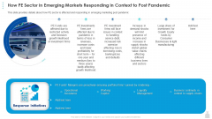 Private Funding In The Age Of COVID 19 How PE Sector In Emerging Markets Responding In Context To Post Pandemic Slides PDF