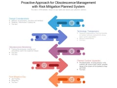 Proactive Approach For Obsolescence Management With Risk Mitigation Planned System Ppt PowerPoint Presentation Professional File Formats PDF