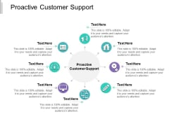 Proactive Customer Support Ppt PowerPoint Presentation Portfolio Influencers Cpb
