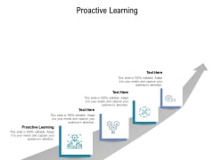 Proactive Learning Ppt PowerPoint Presentation Professional Format Cpb Pdf