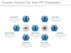 Proactive Outreach Our Team Ppt Presentation