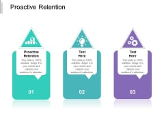 Proactive Retention Ppt PowerPoint Presentation Infographics Icon Cpb