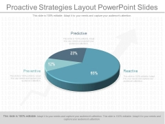 Proactive Strategies Layout Powerpoint Slides
