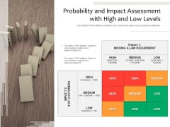 Probability And Impact Assessment With High And Low Levels Ppt PowerPoint Presentation Infographics Ideas PDF