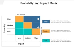 Probability And Impact Matrix Ppt PowerPoint Presentation Show Infographics