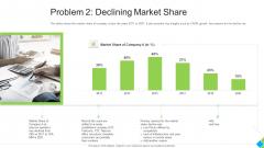 Problem 2 Declining Market Share Formats PDF