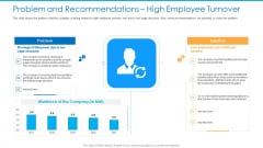Problem And Recommendations High Employee Turnover Ideas PDF