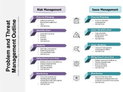 Problem And Threat Management Outline Ppt PowerPoint Presentation Professional Inspiration PDF
