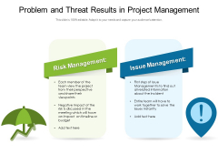 Problem And Threat Results In Project Management Ppt PowerPoint Presentation Styles Topics PDF